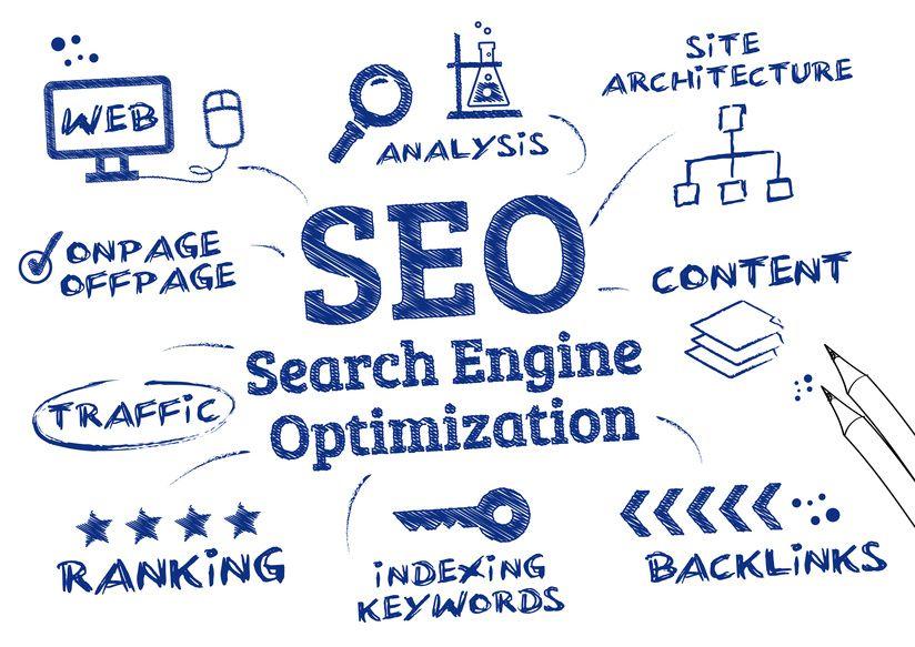 Tips meningkatkan jumlah pengunjung website