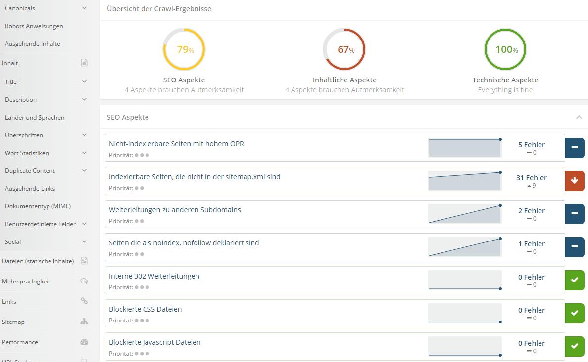 Onpage.org FREE Webseiten Analyse
