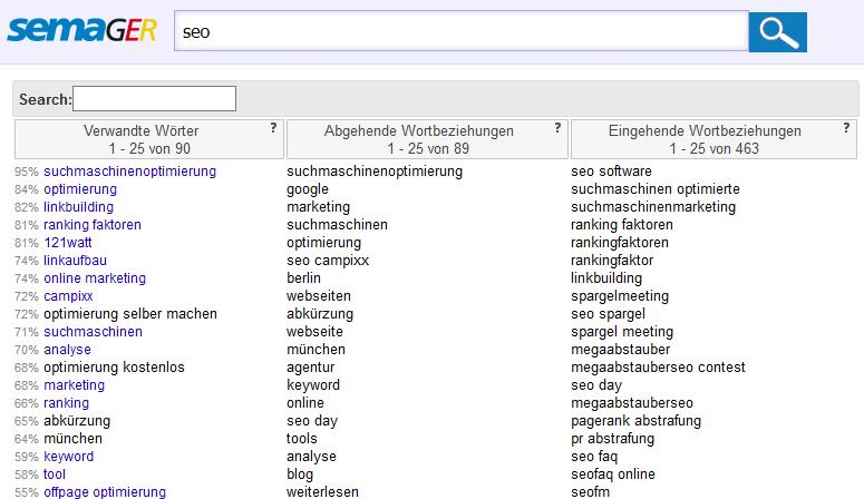 Semager - Semantische Suche