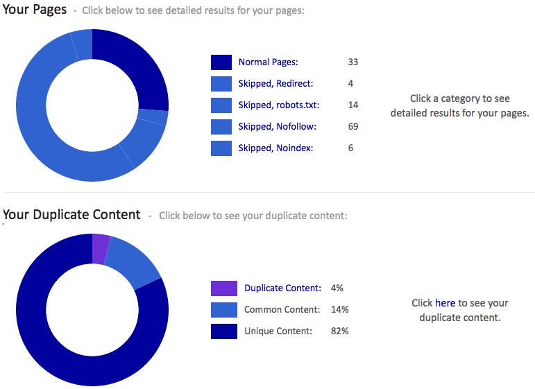 SEO Tool: Siteliner Internal Duplicate Content Checker