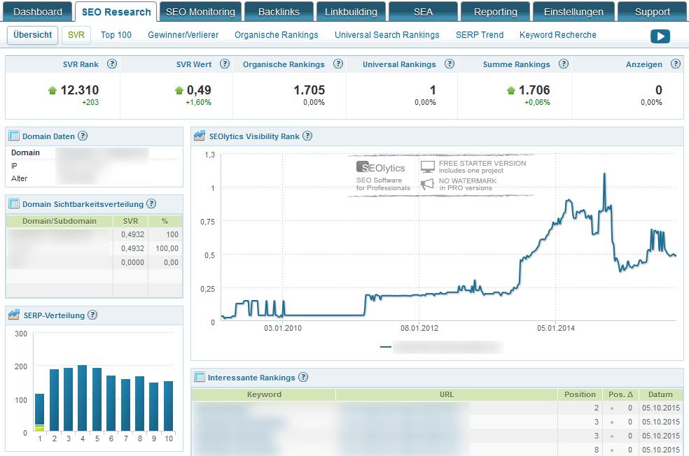 Seolytics Screenshot