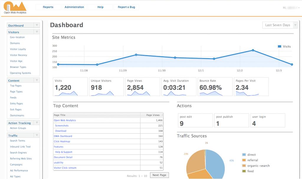 Website Statistik Tool: Open Web Analytics