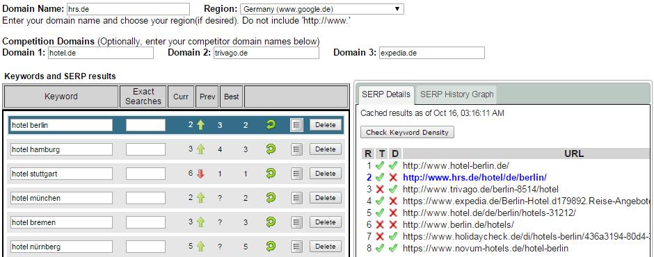 Whatsmyserp SERP-Checker Screenshot